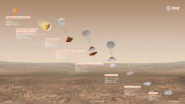 Mars lander Schiaparelli